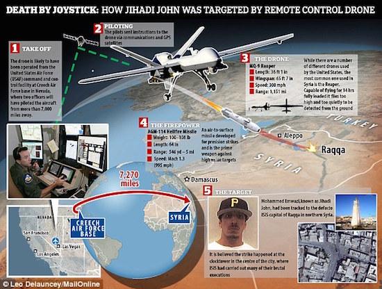 Jihadi John Assasination