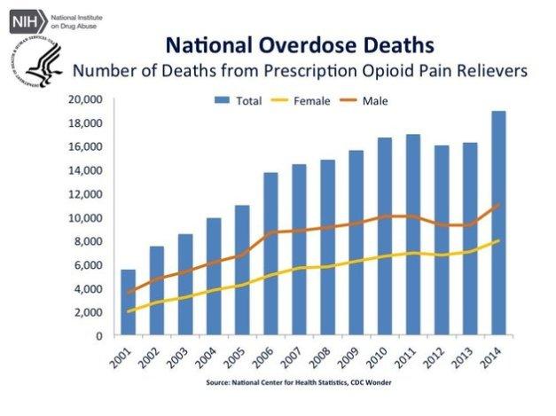 overdose_1