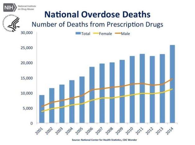 overdose_2