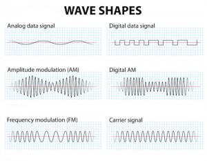 digital analog waves