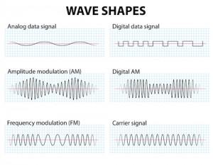 digital analog waves