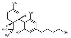 cannabidiol CBD chemical formula