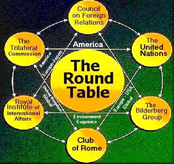 The Committee of 300 use many well-known institutions to accomplish their goals, including the Council on Foreign Relations, Bilderburgers, Trilateral Commission, Club of Rome, Royal Institute for International Affairs, Mafia, CIA, NSA, Mossad, Secret Service, International Monetary Fund, Federal Reserve, Internal Revenue Service, and Interpol, to name a few. All of these are private organizations or corporations set up as public service devices, but this is far from the truth.