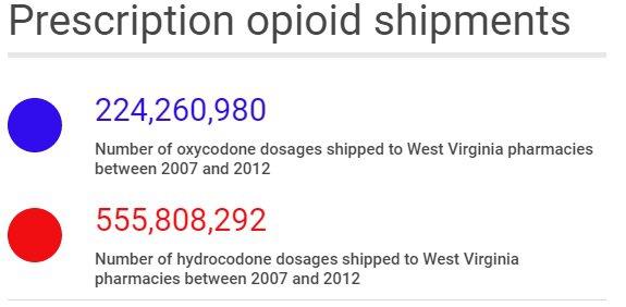 image-opioid-shipments-prescription-1