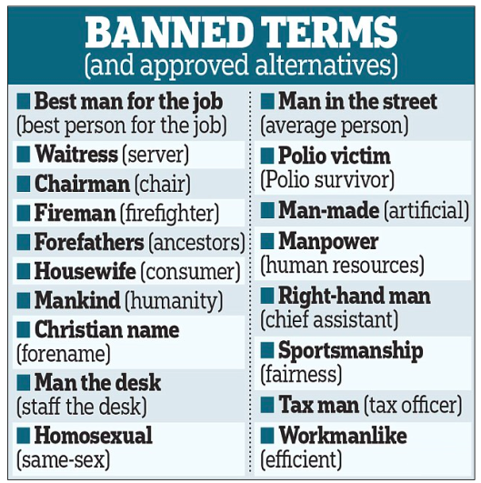 banned-words