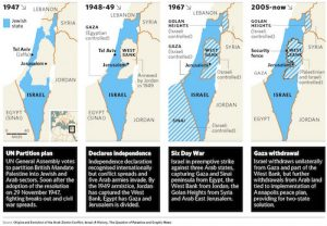 nwo anniversaries israel land 1967 6-day war
