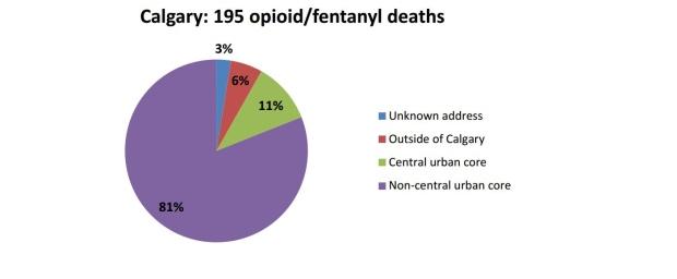 Calgary fentanyl numbers