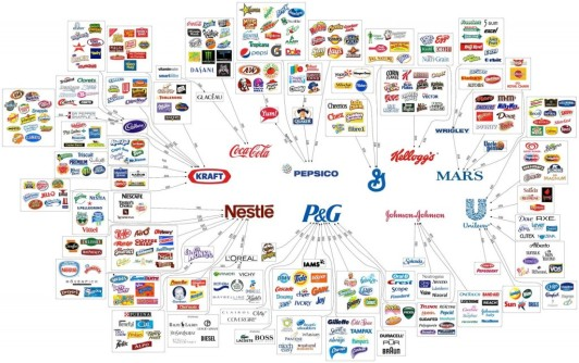 """Printable List of Monsanto Owned """"Food"""" Producers Control-almost-everything-you-buy-1024x643"""