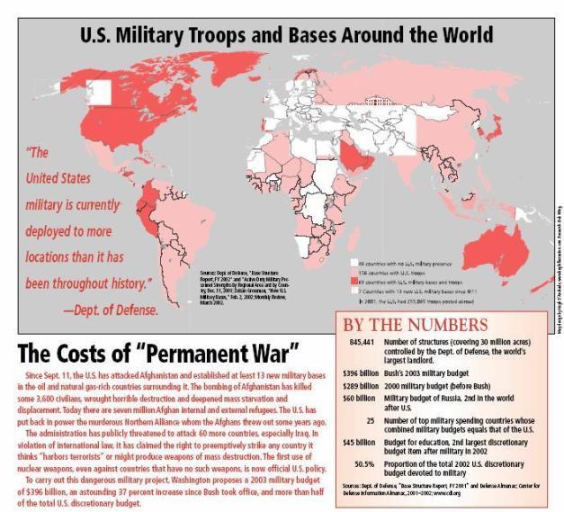 usa military bases