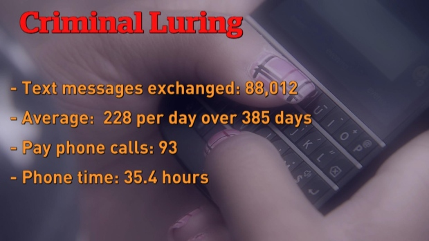 Criminal luring graphic